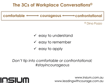 the-3cs-of-workplace-conversations-1